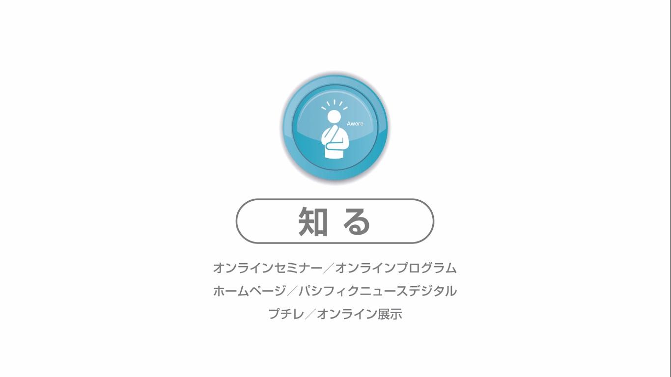 「知る」 オンラインにて製品およびサービスについて情報発信をしております。